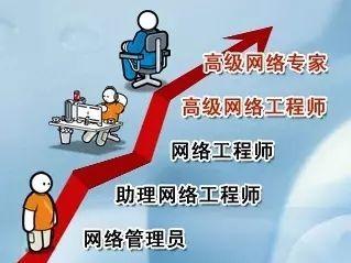 网络工程师职业发展方向及就业前景 - 第5张  | 鹿鸣天涯