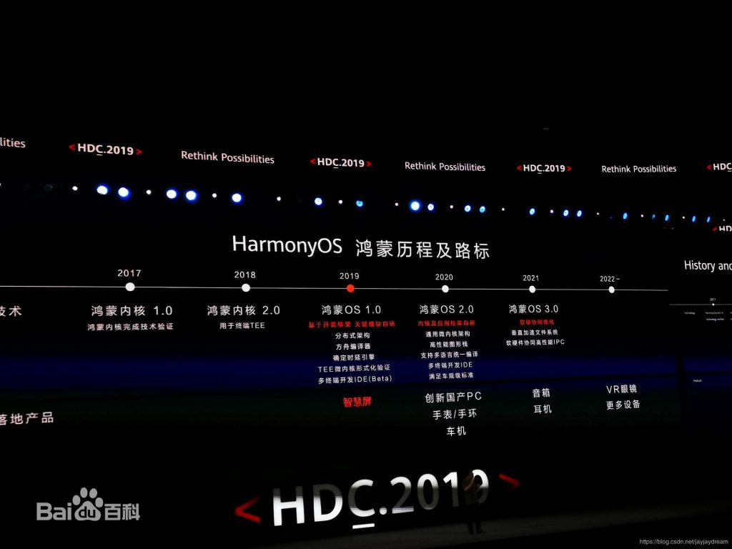 华为鸿蒙操作系统学习入门 - 第3张    鹿鸣天涯
