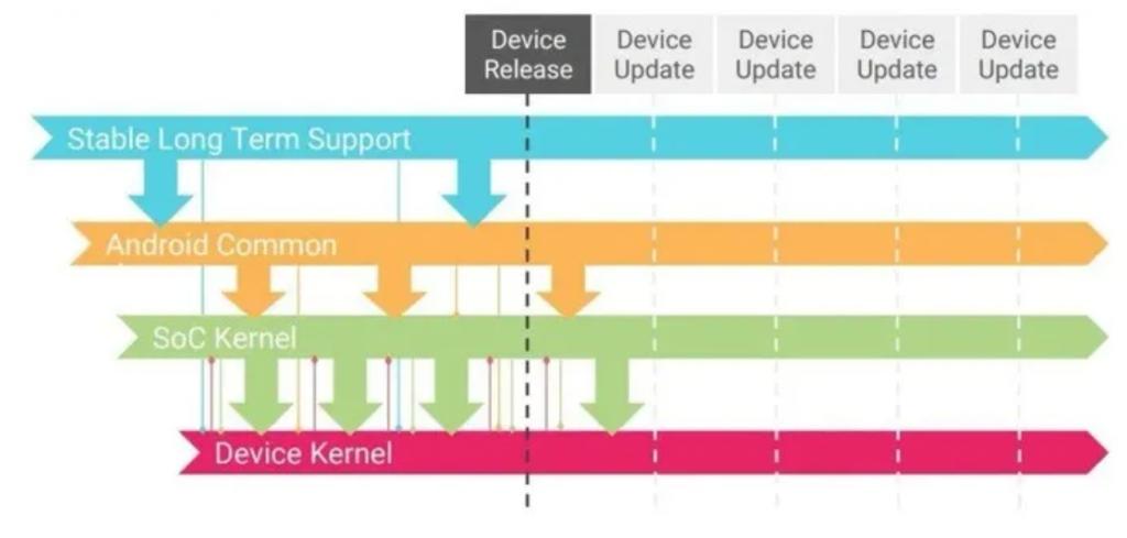 Android 11正式发布,又有哪些不为人知的变化? - 第5张  | 鹿鸣天涯